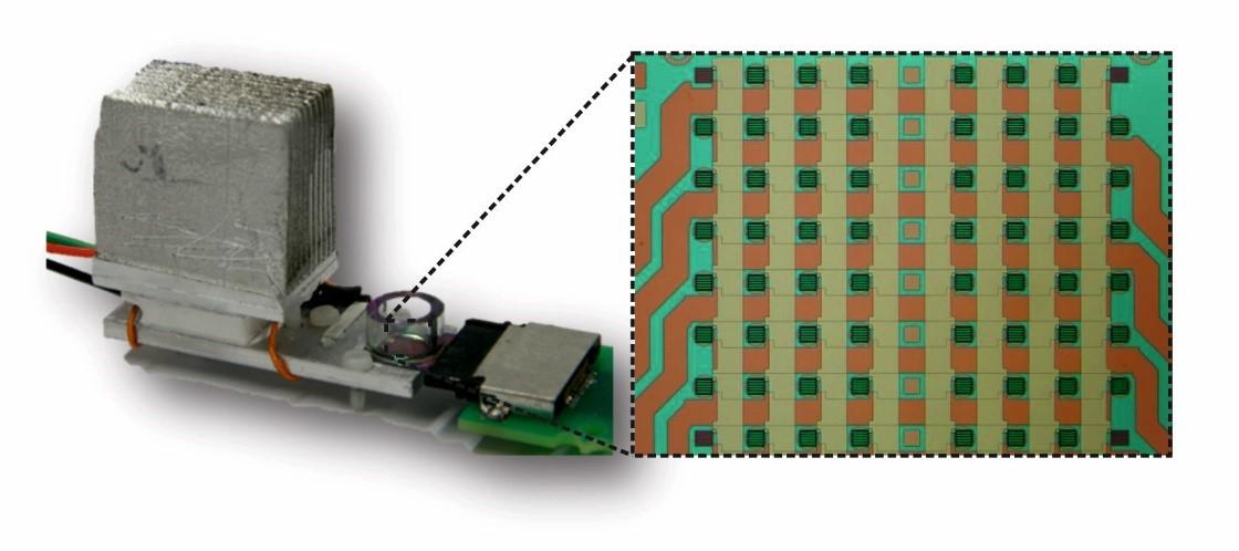 Magnetic biosensor
